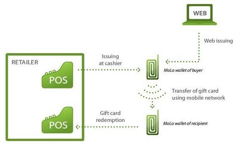 f95f69a23e9ca47c95ca97b477c9cae2 - فناوری جدید که به زودی وارد گوشیهای موبایلتان خواهد شد: NFC! - متا