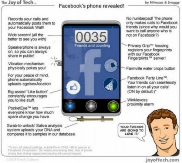 گوشی فیسبوک