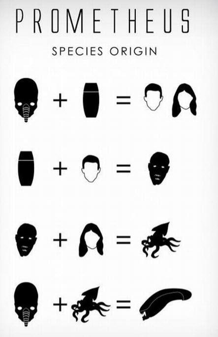 روابط موجودات فیلم پرومتئوس