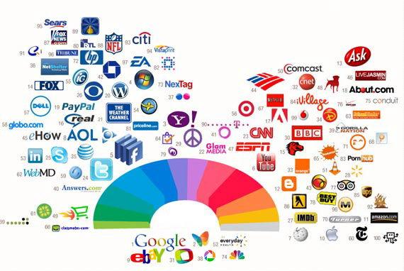 internet-logo-colors