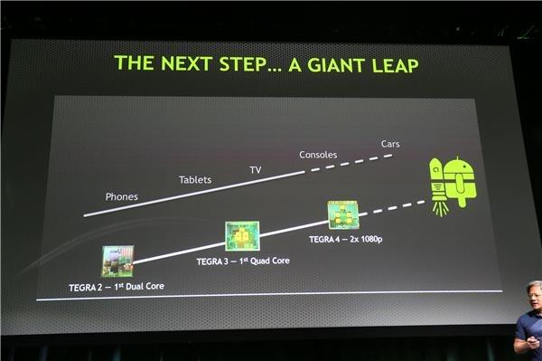 giant-leap-story-2-slide