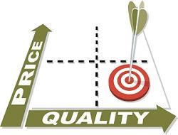 Price_Quality