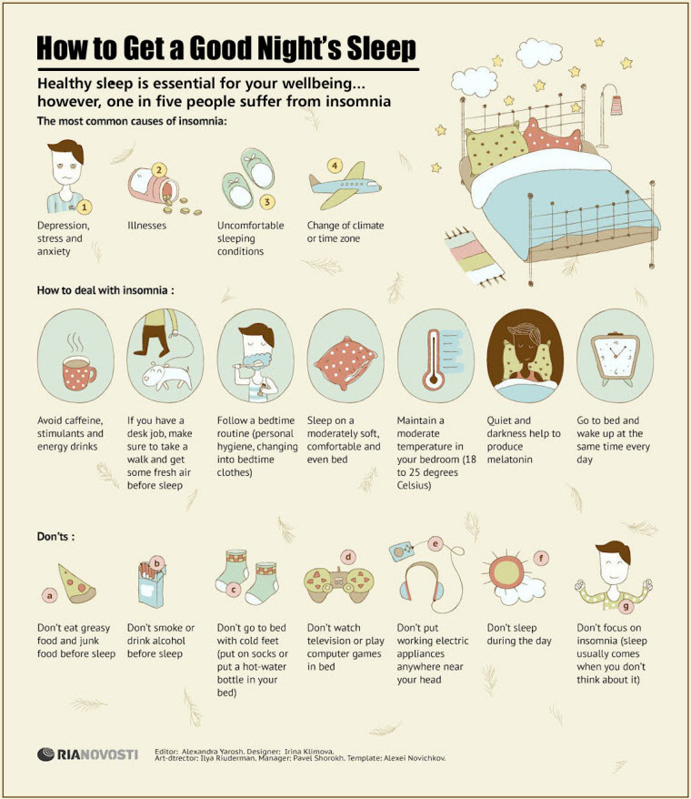 00-ria-novosti-infographics-how-to-get-a-good-night_s-sleep-2013