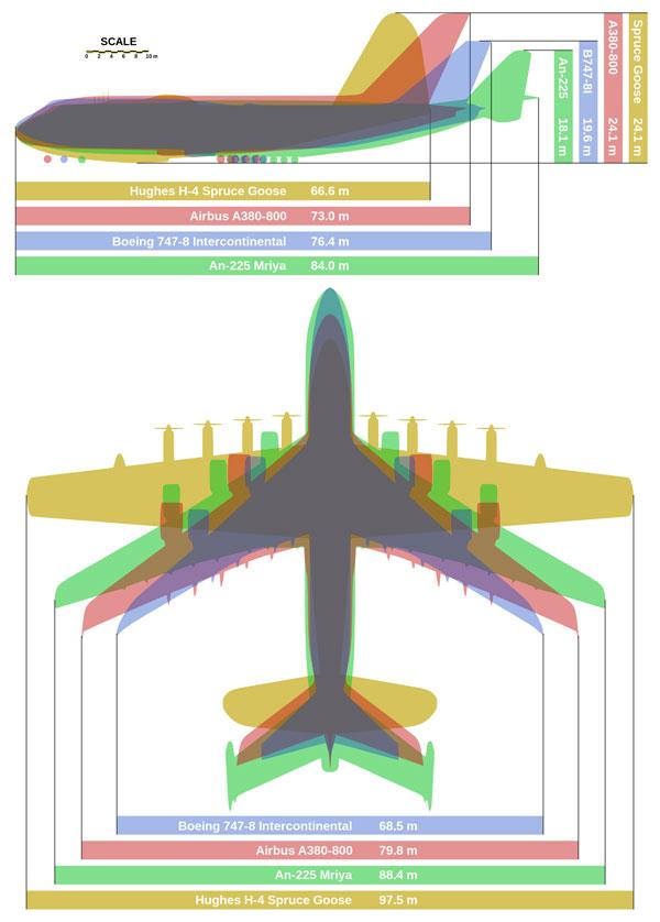 the-largest-airplane-ever-built-antonov-an-225-mriya-10