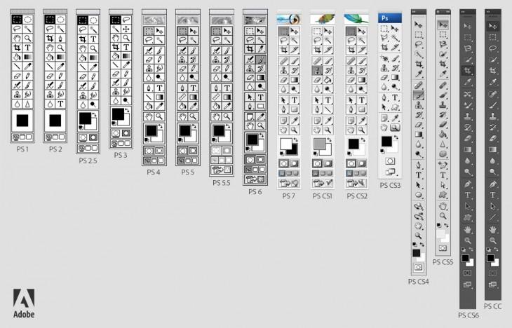 Photoshop-Toolbars-Through-the-Years_Version-B-730x468