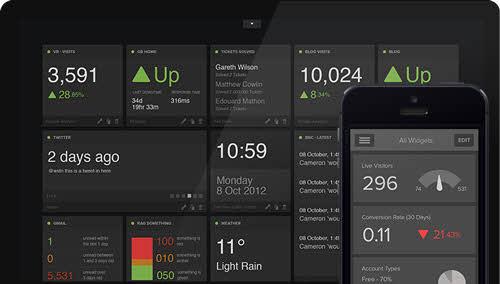 عاری از بی نظمی: gekoboard برای درک اطلاعات کلیدی با یک نگاه طراحی شده است.
