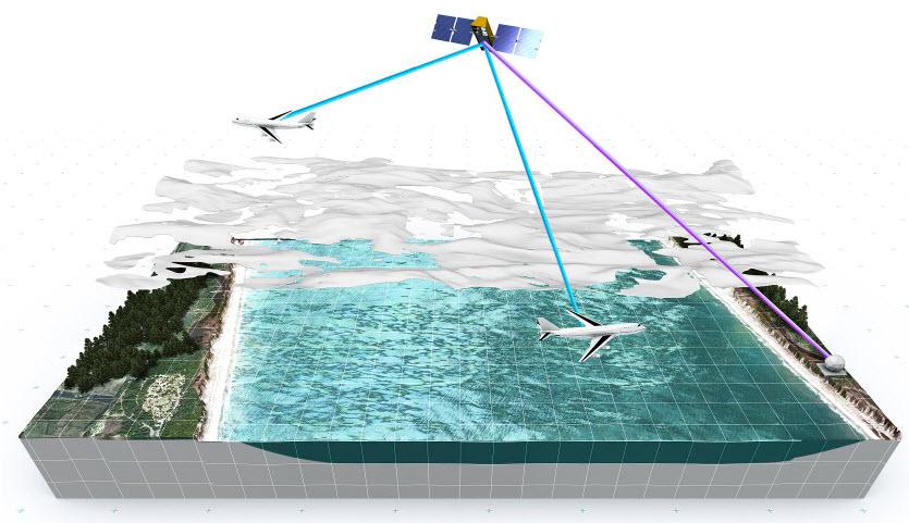 فناوری جدیدی که گم شدن هواپیماها را یک قضیه فراموششده و کاملا قدیمی میکند