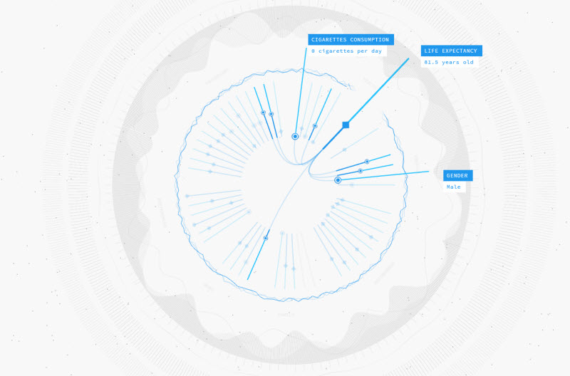 این ابزار آنلاین با استفاده از اطلاعات فیسبوک شما و «دادههای بزرگ»، میتواند آیندهتان را پیشبینی کند