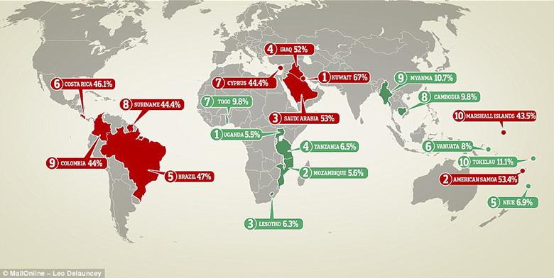 فهرست تنبلترین کشورهای دنیا اعلام شد: کشورهای فقیرتر تحرک بیشتری دارند