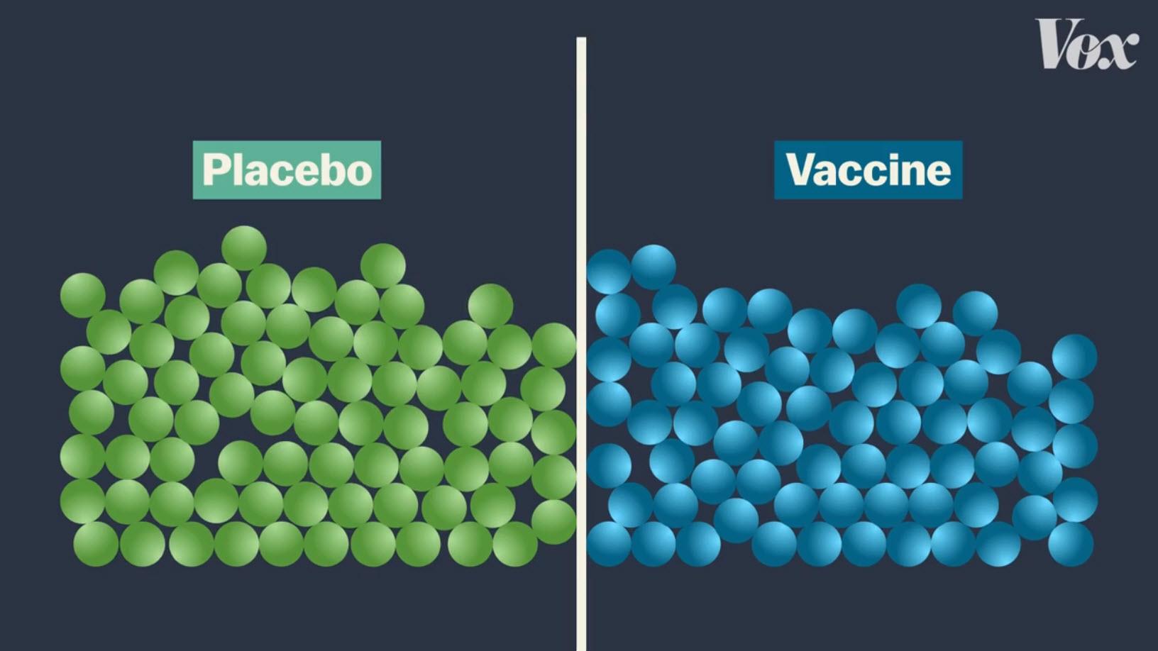 بهترین واکسن کرونا چیست؟